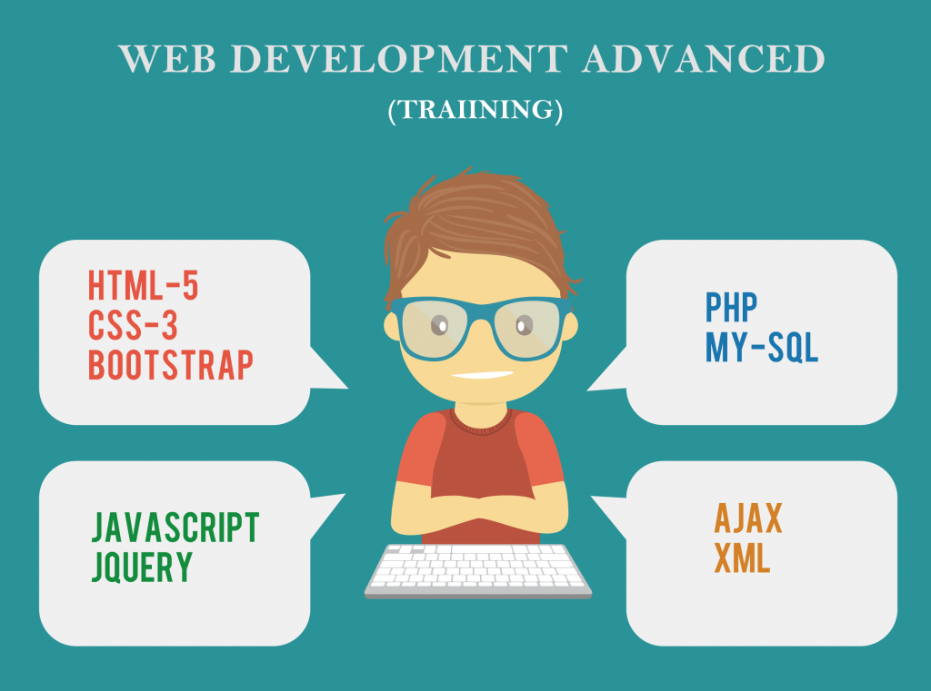 Web Development Training Bangladesh